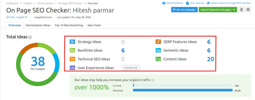 SEMrush's on page seo checker complete review